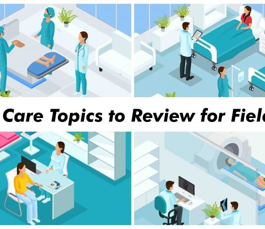 Acute Care Topics Review Fieldwork