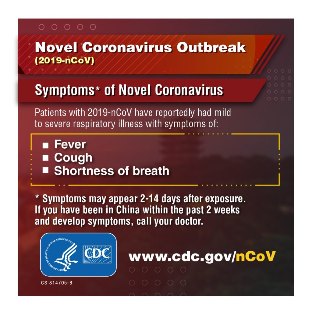 coronavirus signs symptoms infographic