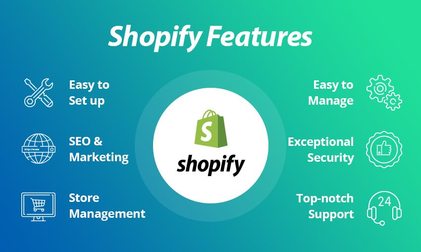 Shopify Features List