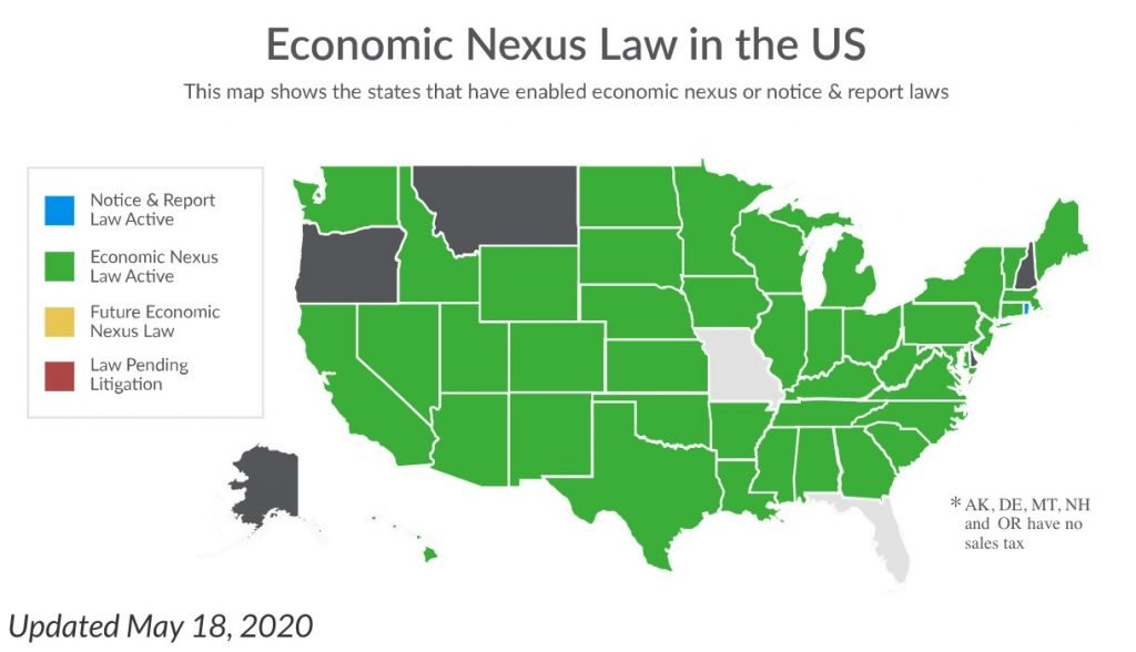 USA Economic Nexus